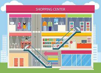 Retail CCTV