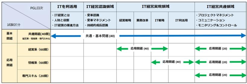 shikenn_hanni.png