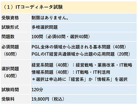 shiken1.png