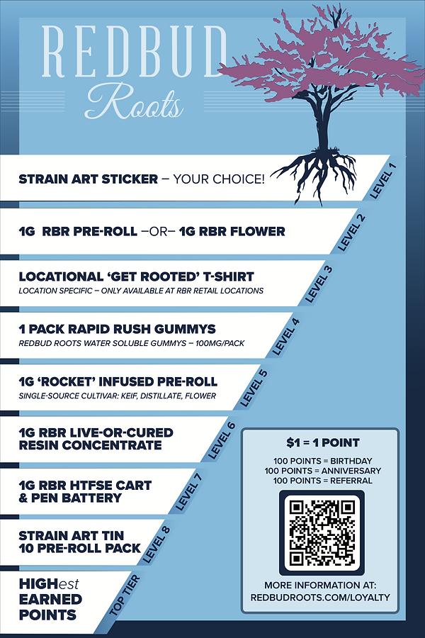 Loyalty Rewards Poster_FINAL.png