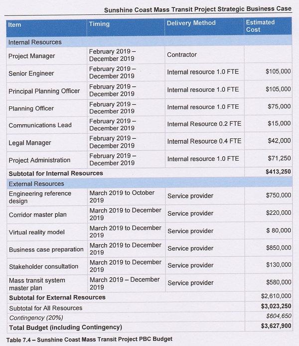 PBC Budget.jpg
