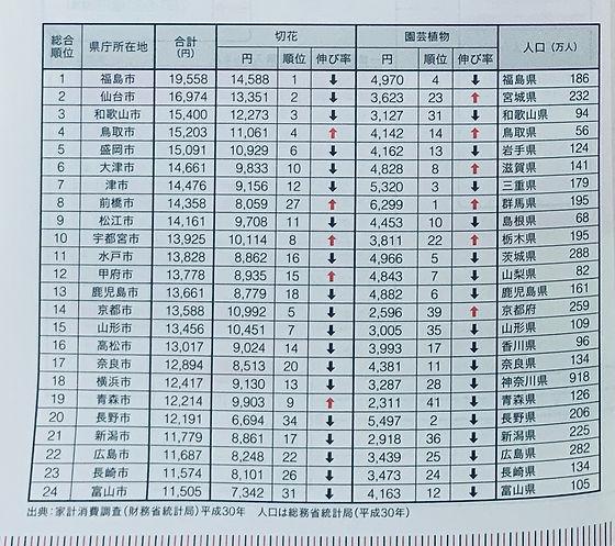 資料1.JPG