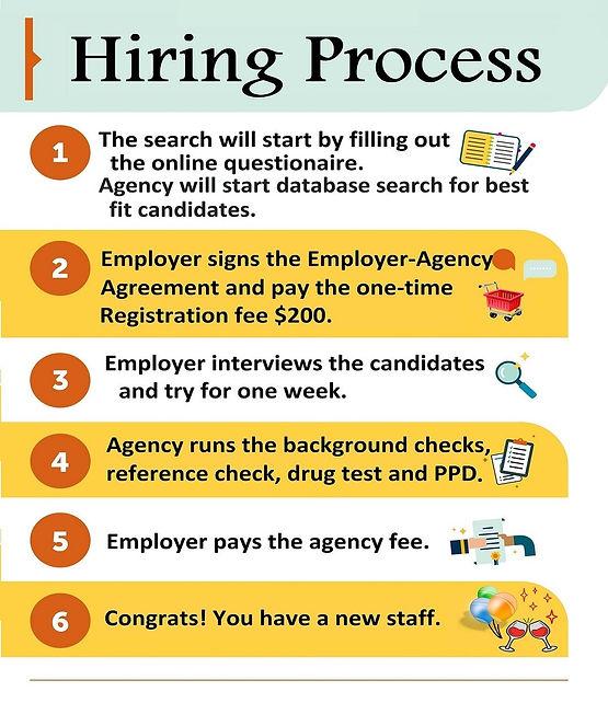 Hiring process 2.jpg