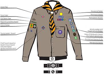 Explorer Uniform
