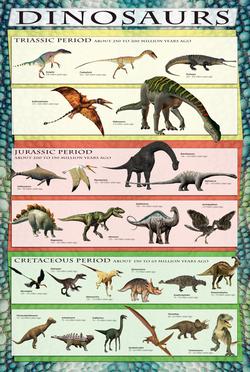 Dino_poster