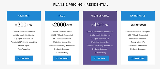 pricing residential