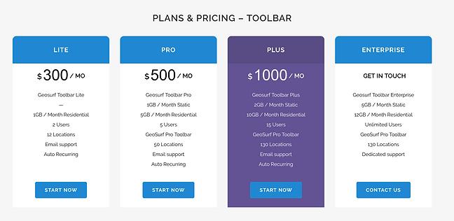 pricing toolbar