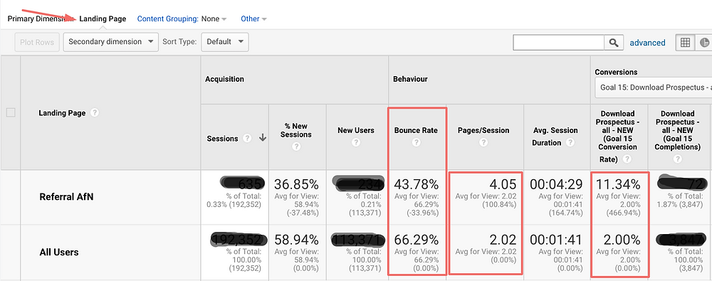 insights google analytics