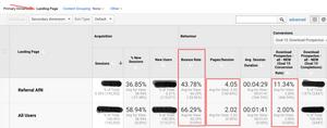 insights google analytics