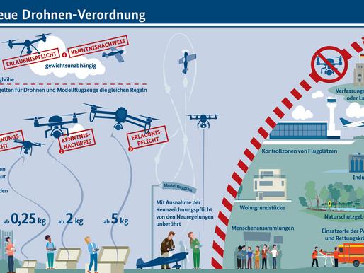 Rechtliche Situation für den Betrieb von Drohnen in Deutschland