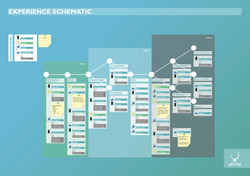 5.Experience Schematic