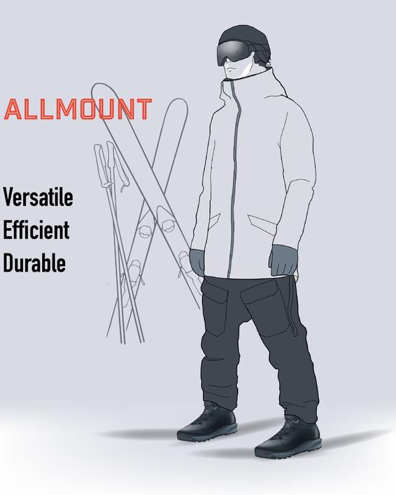 Allmount
