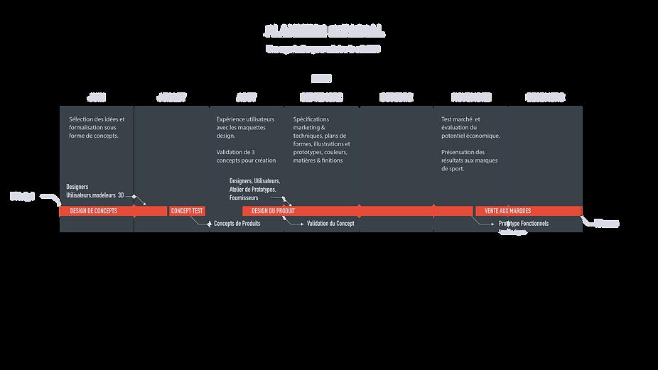 Versatile Planning & budget.png