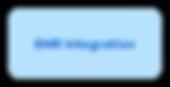 Blue_EMR Integration.png