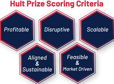 hult prize_edited.png