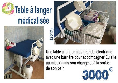Table à langer médicalisée