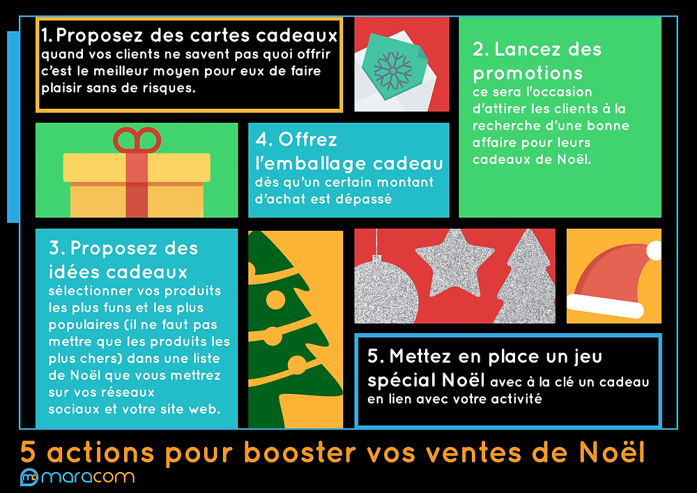 infographie noel actions booster ventes