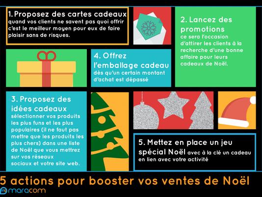 5 actions pour booster vos ventes à Noël