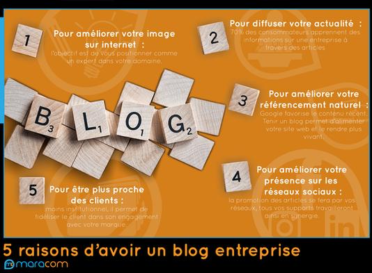5 raisons d'avoir un blog entreprise