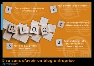 infographie décrivant l'intérêt d'avoir un blog pour une entreprise