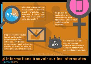 4 informations à savoir sur les internautes infographie orange