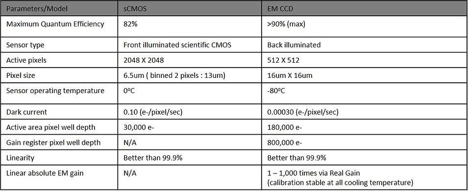 sCMOS vs EMCCD 1.jpg
