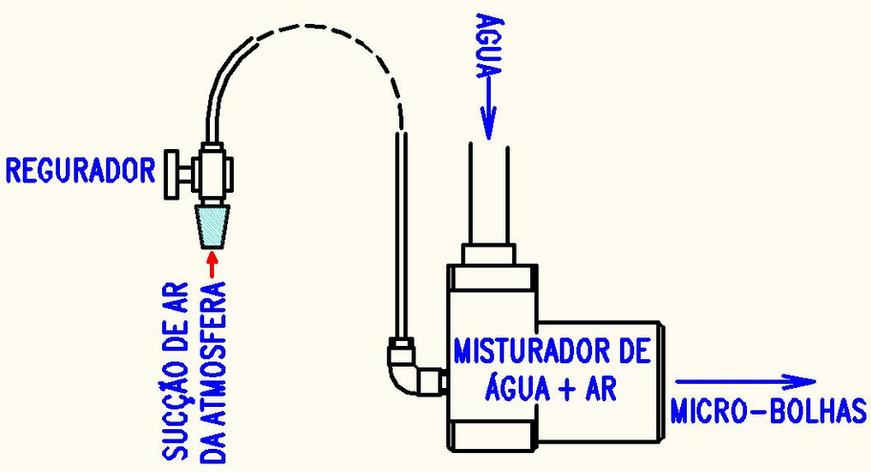 OXIGENADOR 1.jpg