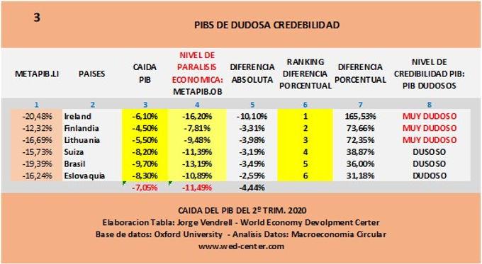 PIBS DE DUDOSA CREDIBILIDAD.jpg