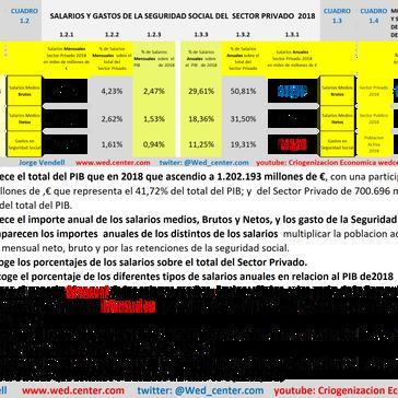 Analisis financiero de la Pandemia económica.