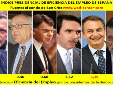 INDICE PRESIDENCIAL DE EFICIENCIA DEL EMPLEO