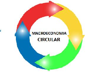 Macroeconomia Circular