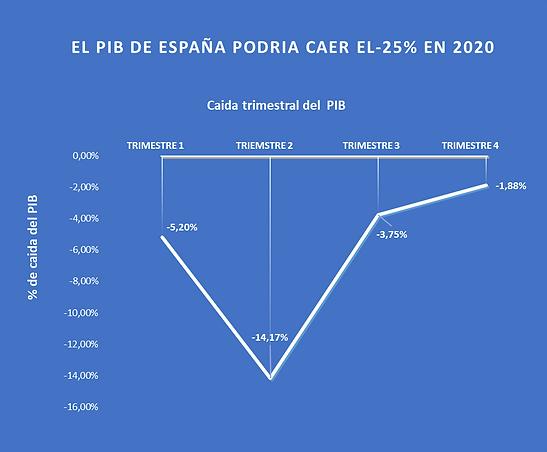 imagen pib 2020.png