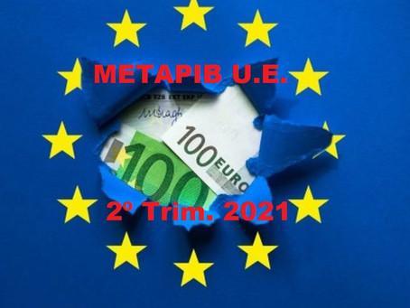 Según el METAPIB, El PIB Esperado de la U.E. del 2º trimestre superará el 3%