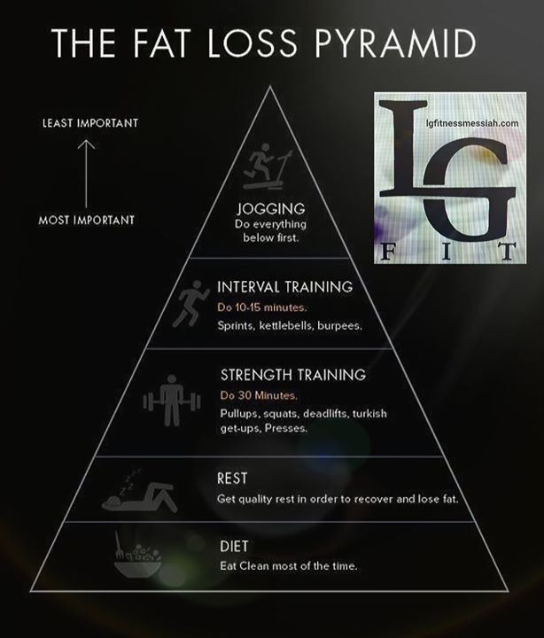 Knowledge is power. _www.lgfitnessmessiah.com L.G