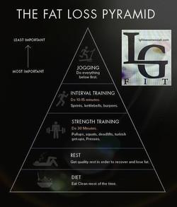 Knowledge is power. _www.lgfitnessmessiah.com L.G