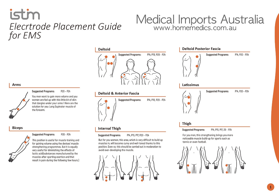 ems pad placement chart.png