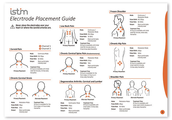 TENS PAD PLACEMENT CHART