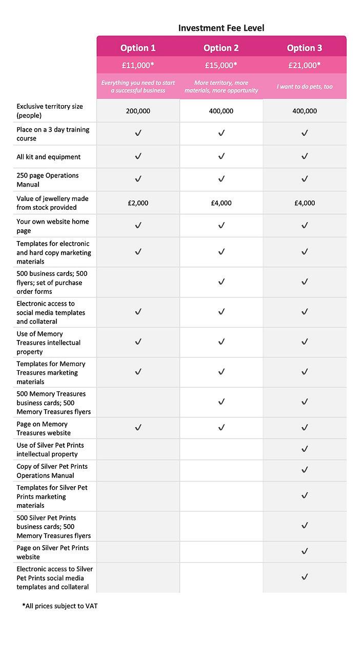 Investment Fee Packages v2.jpg