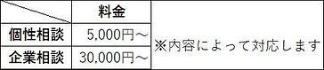 ライフナビゲート料金表.jpg