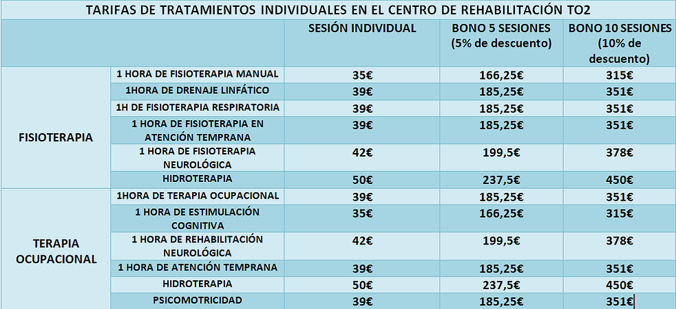 precios de rehabilitación neurológica,fisioterapia y terapia ocupacional