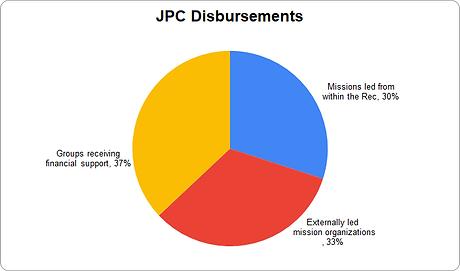 JPC.png