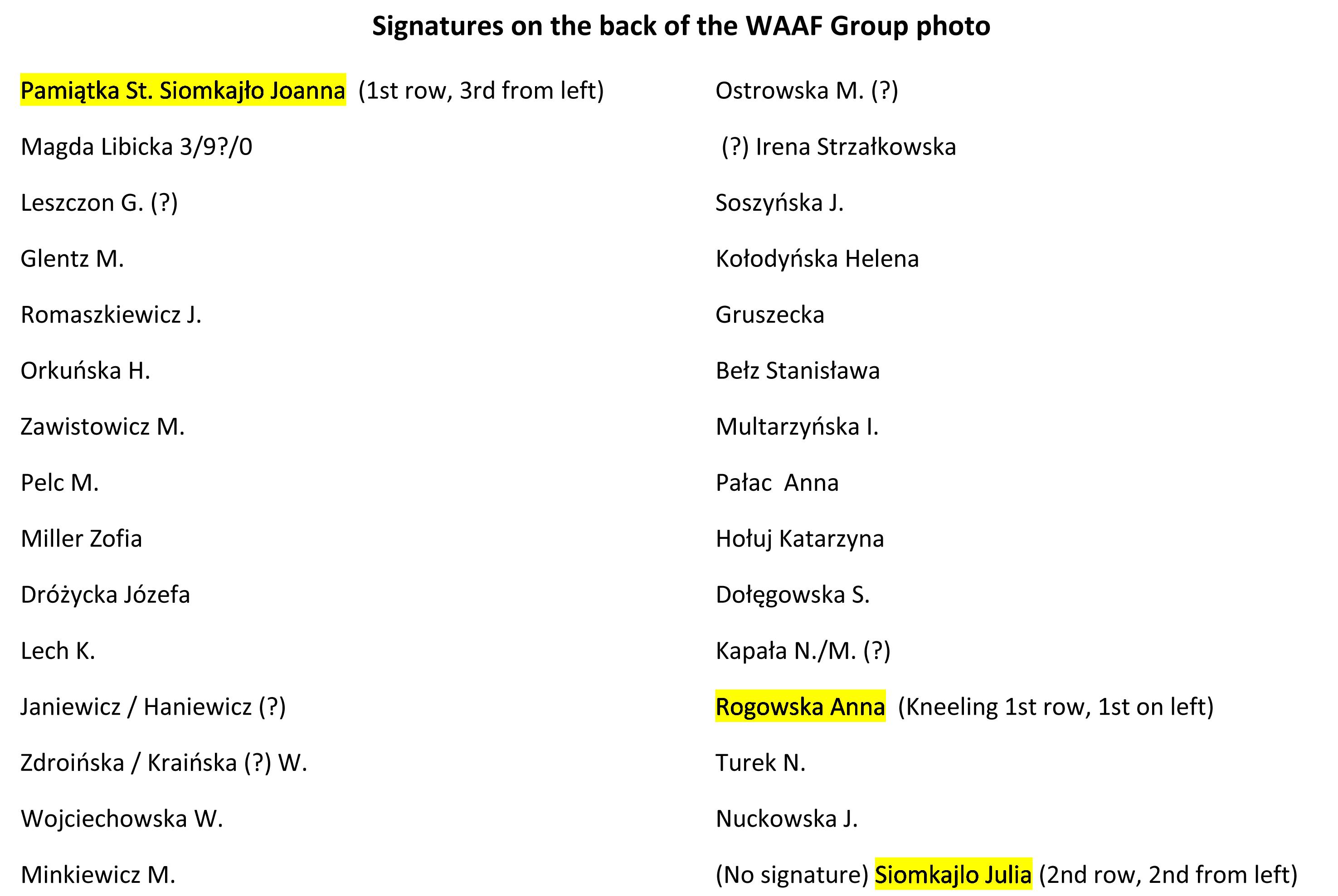 Signatures in typed format