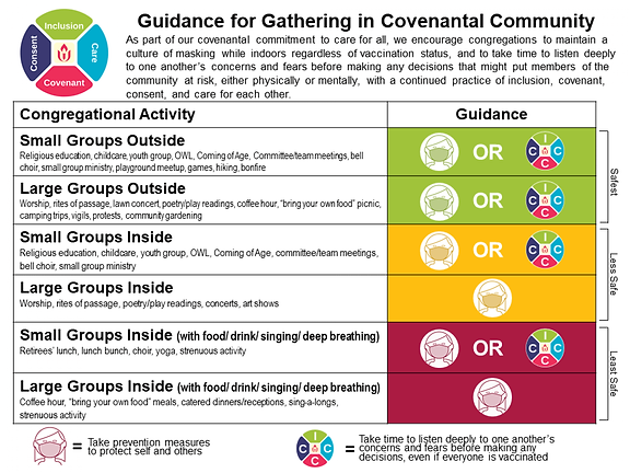 UUA masking infographic.png