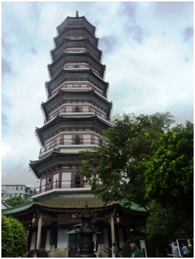 Pagoda at Six Banyans Temple