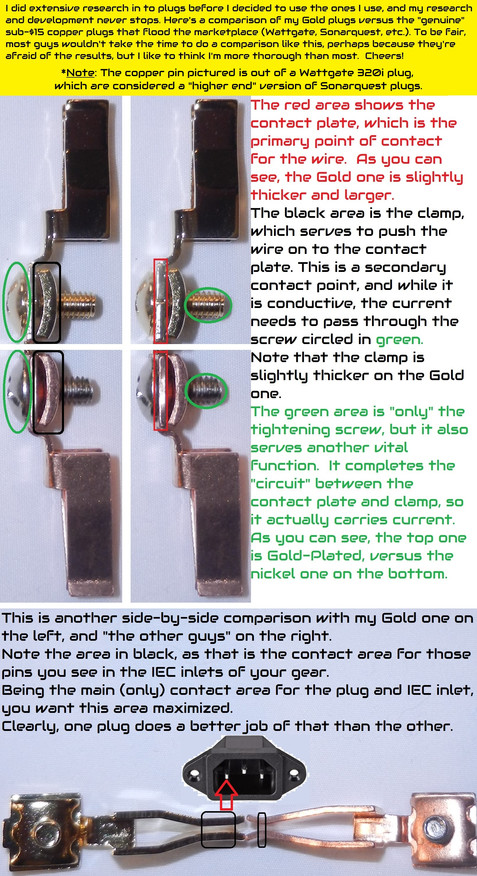 side-by-side contact plates, clamps, and