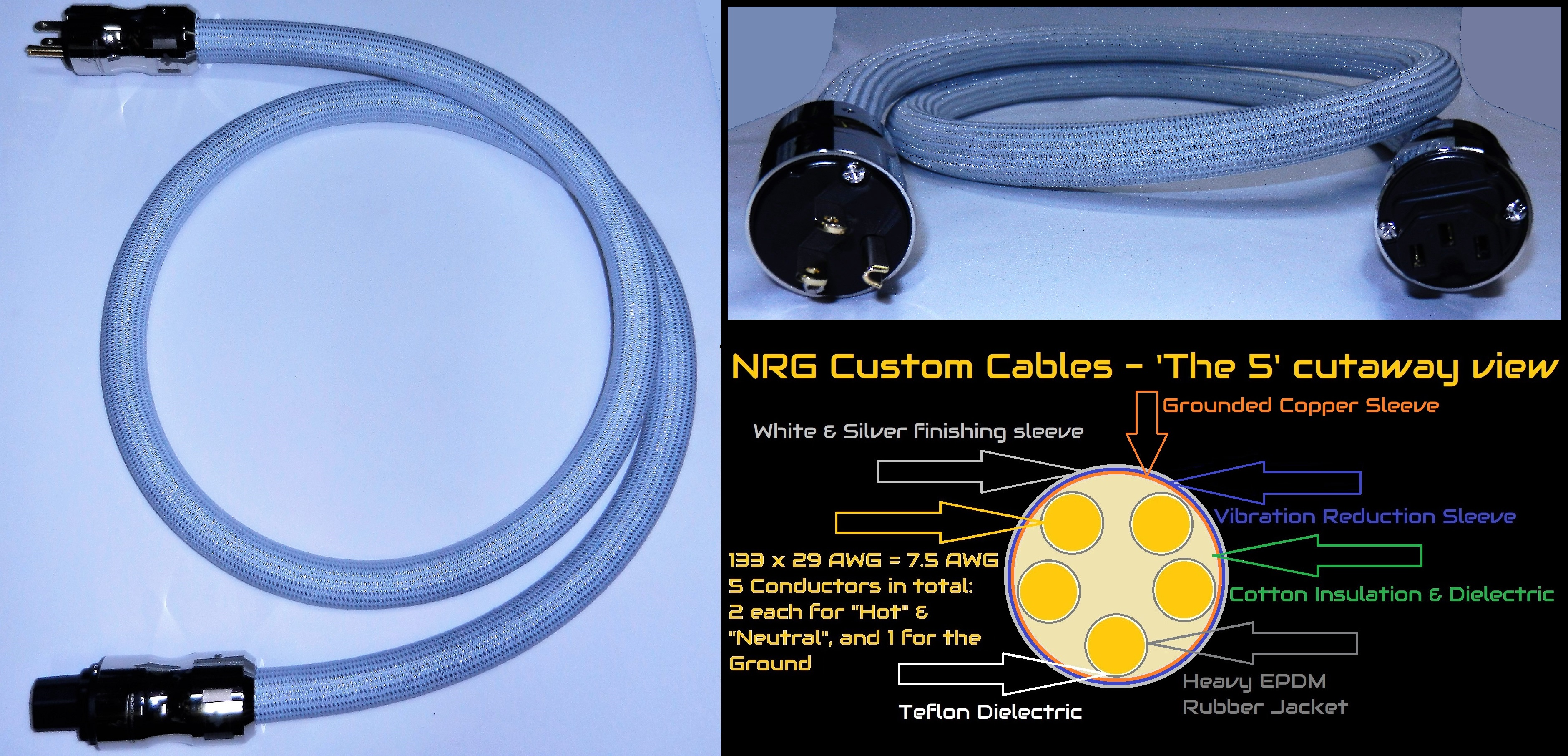 NRG Custom Cables - 'The 5' (container b