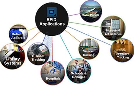 RFID app.jpg