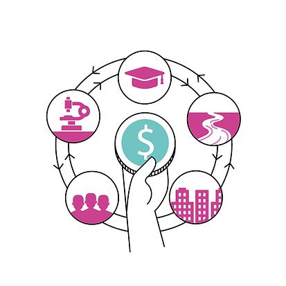 investimento_social_e_privado[1].png