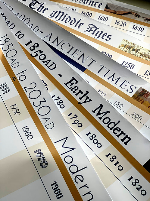 All 5 Historical Ages - Printed Timeline Posters