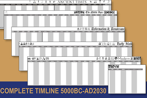 COMPLETE TIMELINE POSTER 5000BC-AD2303